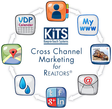 KiTS-Cross-Channel-Marketing-ws7-17